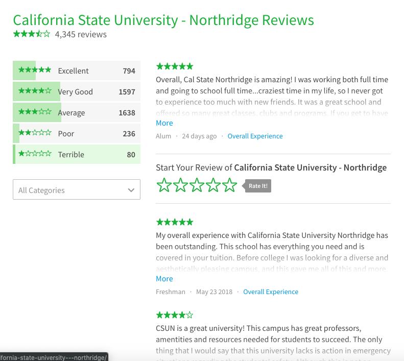 Review on the myNorthridge Portal